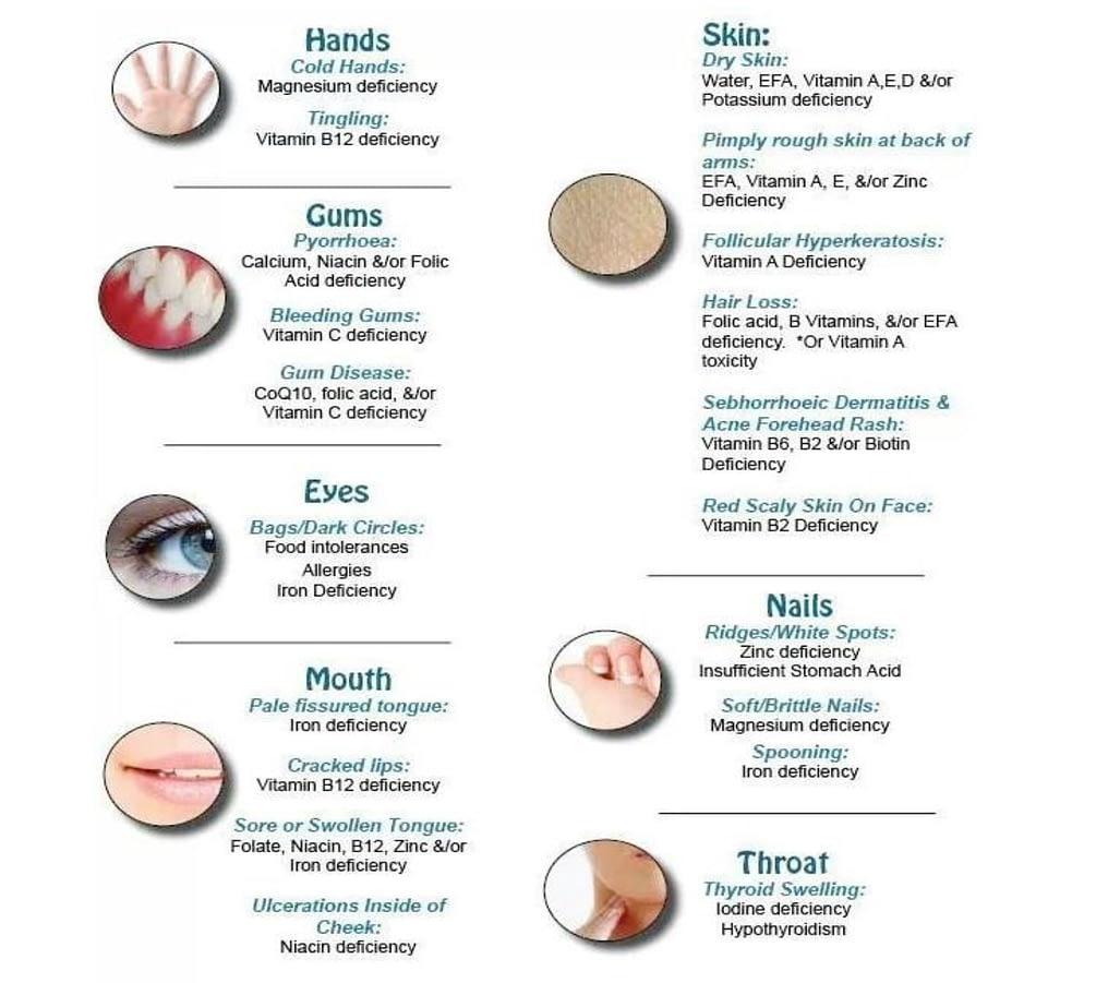 Cryojuvente Vitamin & Mineral Deficiency